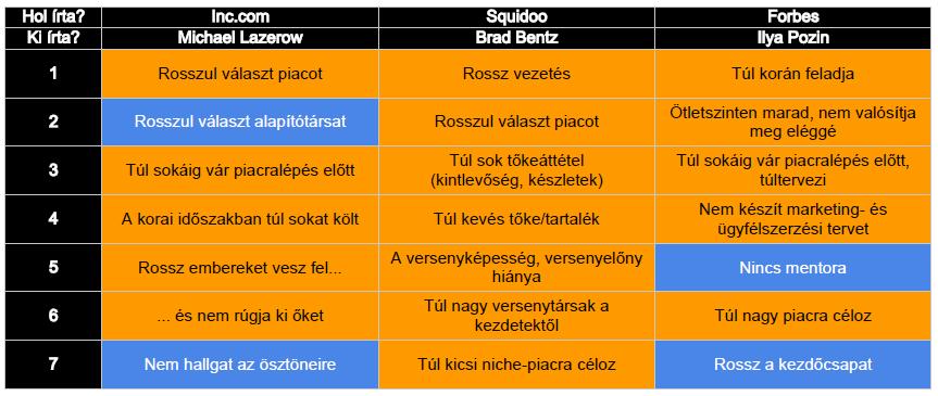 a-bukas-7-fo-oka